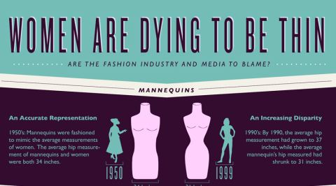 Eating disorders in fashion industry 11