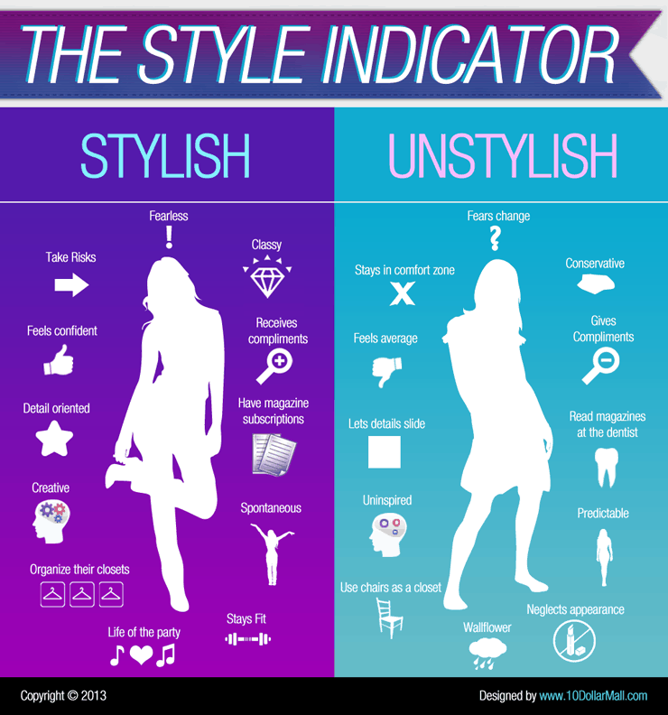 Infographic The Style Indicator