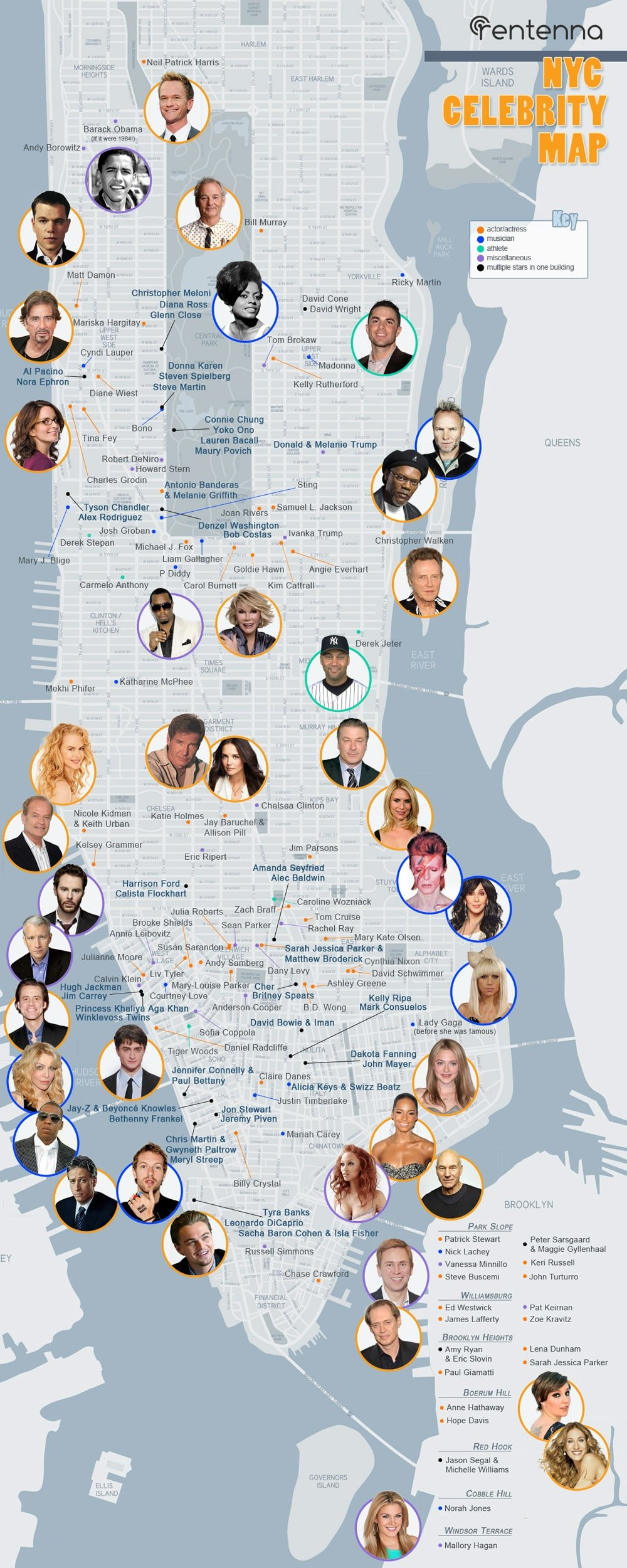 Famous addresses in NYC - Right Here NYC