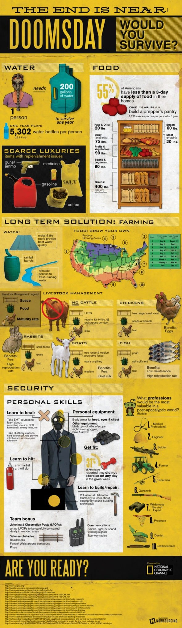 NatGeo_preppers-infographic