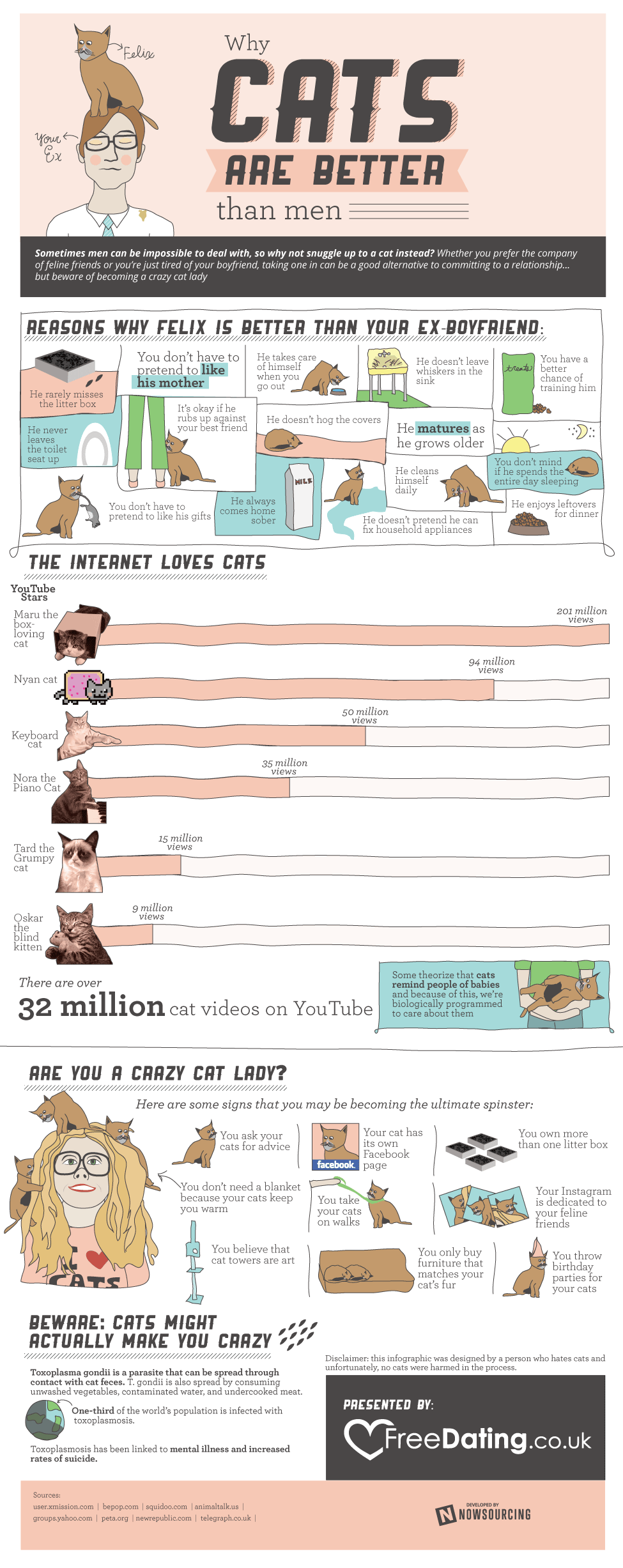 Information On Cats And Why Dogs Are Better