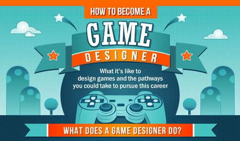 Infographic How To Become A Game Designer