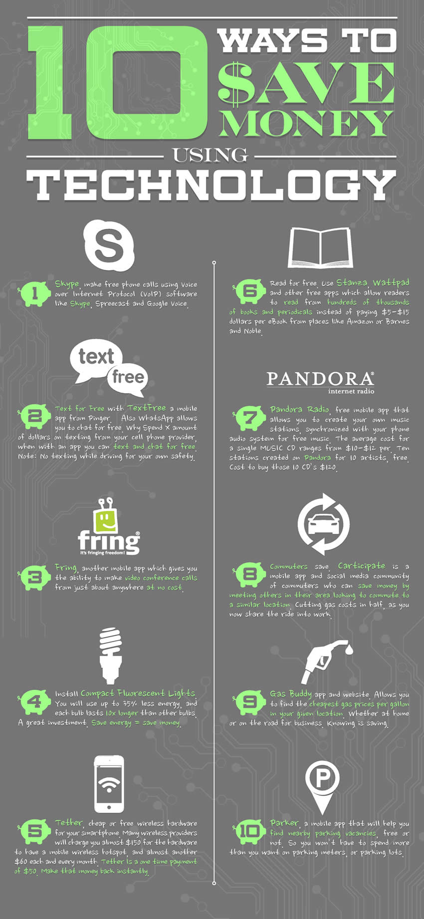 Infographic 10 Ways To Save Money Using Technology