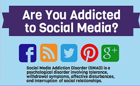 the negative effects of being addicted to social media 51% said it was negative behavior because of decline  psychological effects of social media  health and well-being science daily social networking.
