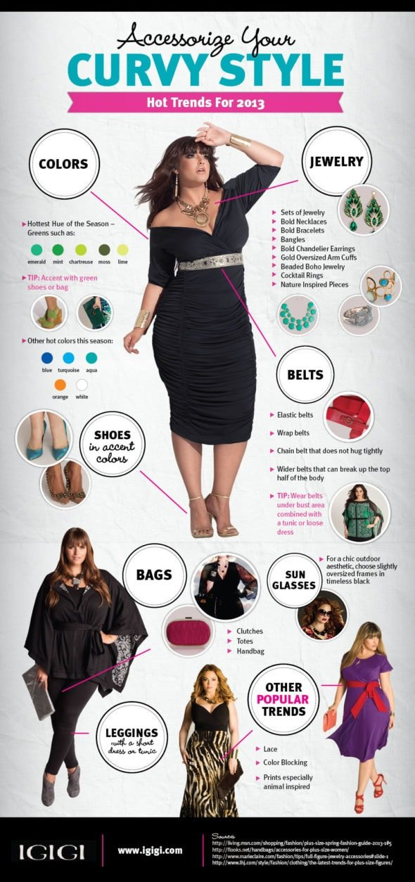 your-curvy-style-infographic