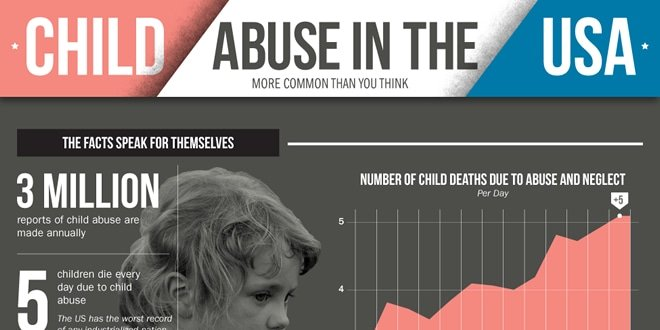 child abuse and poor overall health Each domain contributes to overall personal health  teachers should have evidence of child abuse before they report it to the local child protective services.