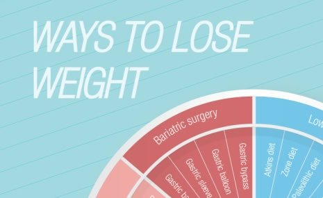 Lose weight breathing out