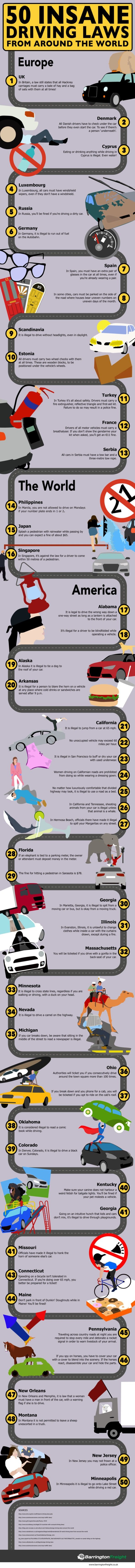 Infographic: 50 Insane Driving Laws From Around The World