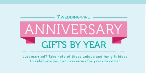 14 Year Wedding Anniversary Gift Ideas: Infographic: Anniversary Gifts By Year