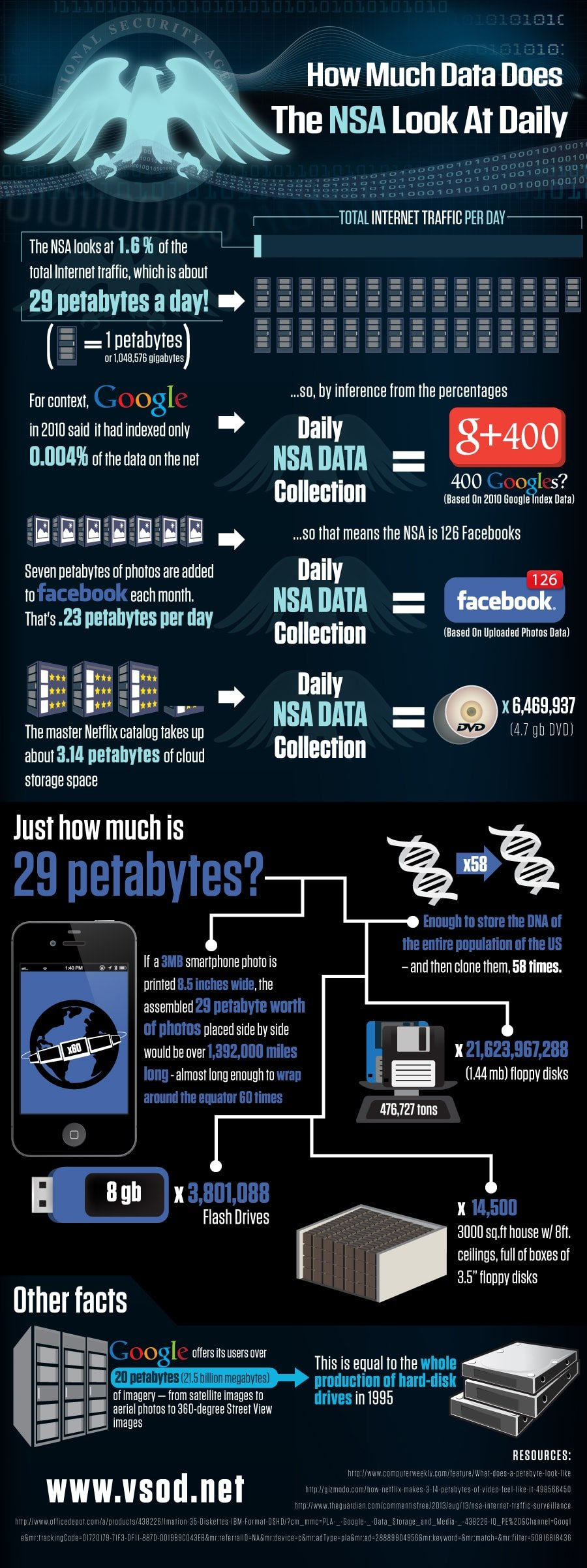NSA-daily-internet-data-inforgraphic