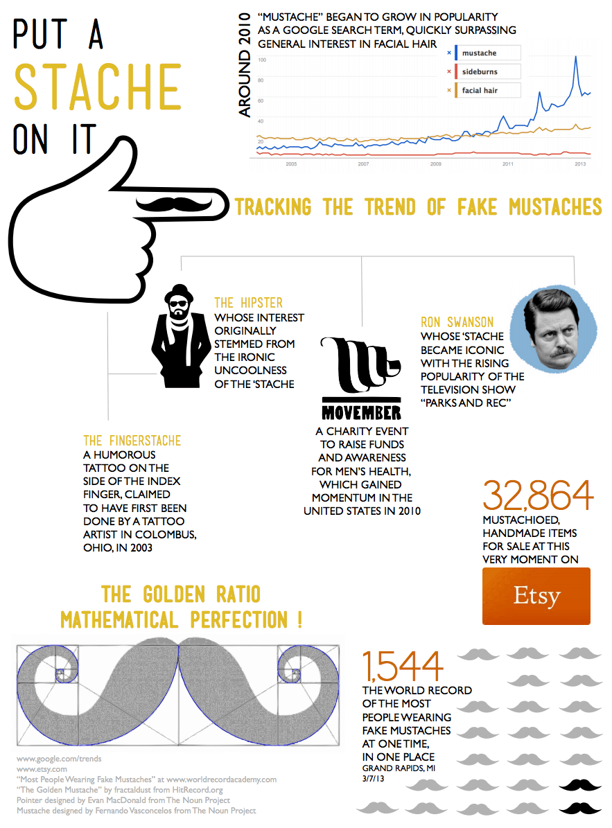 Infographic: Put a Stache On It
