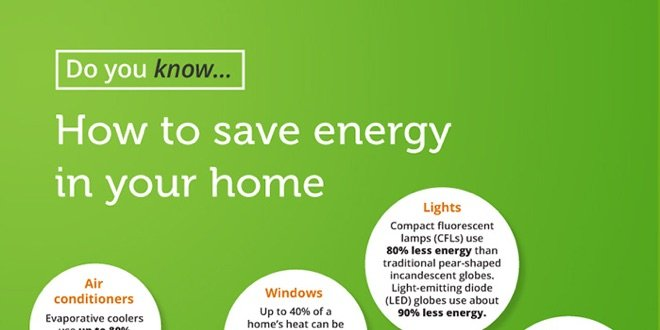 Infographic How To Save Energy In Your Home