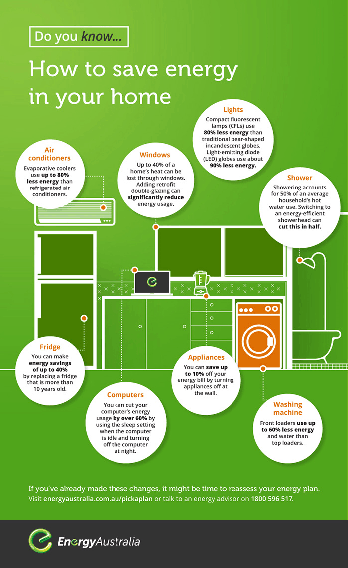 Infographic: How to Save Energy in Your Home