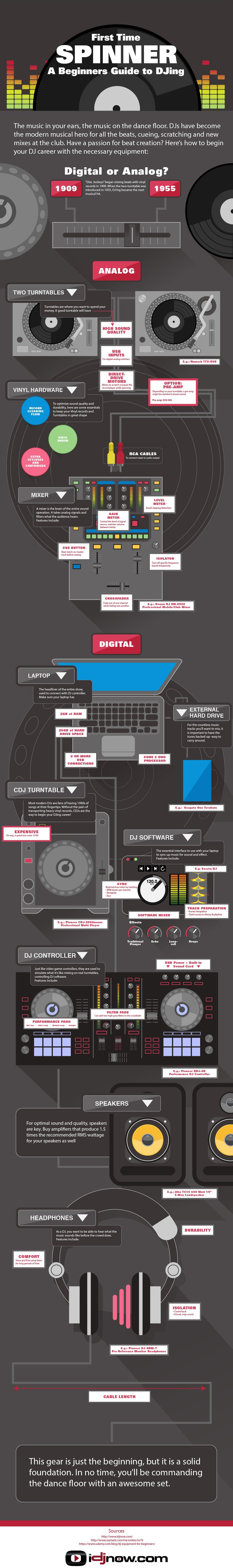 First Time Spinner | A Beginners Guide to DJing