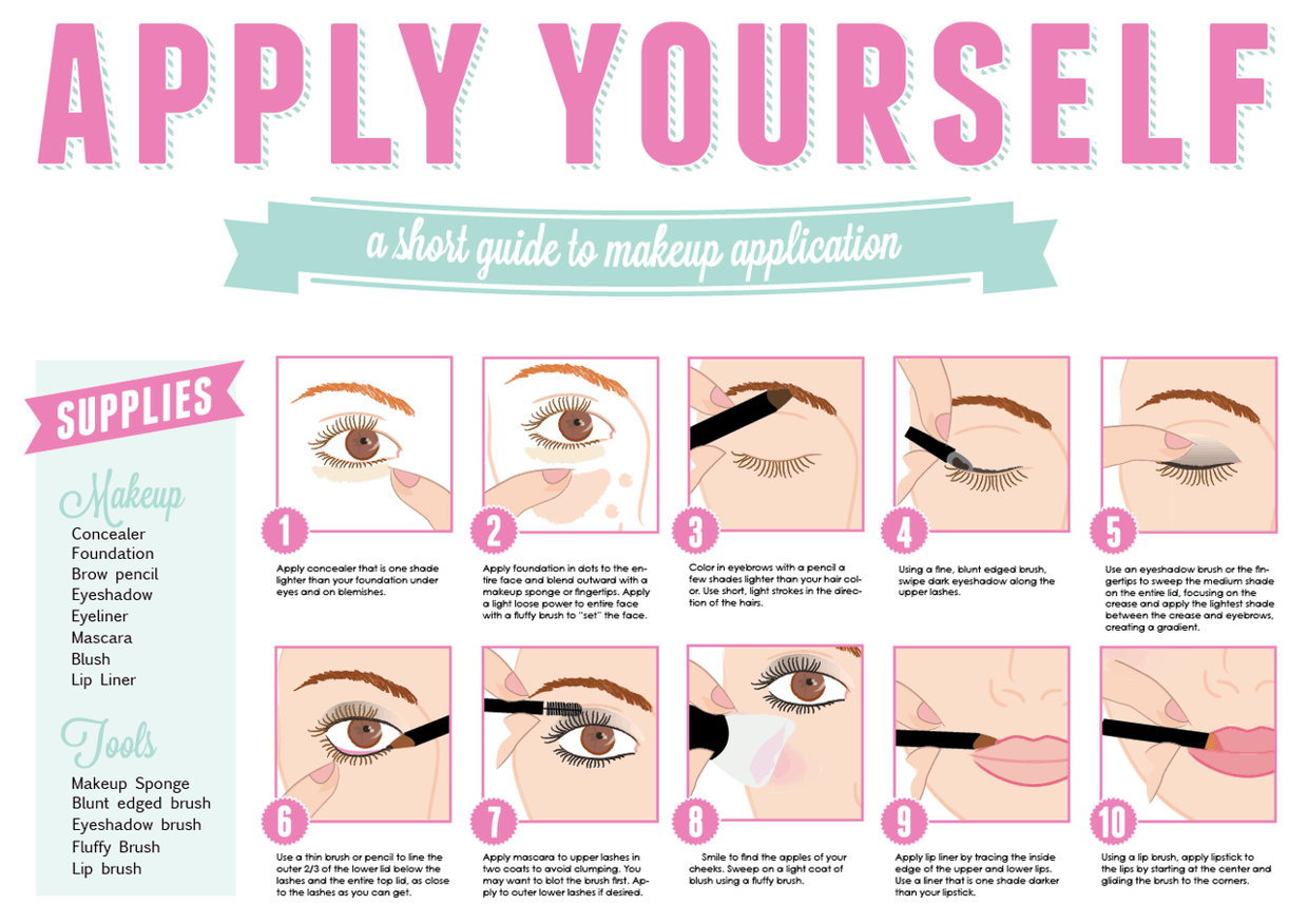makeup tutorial: a short guide to makeup application