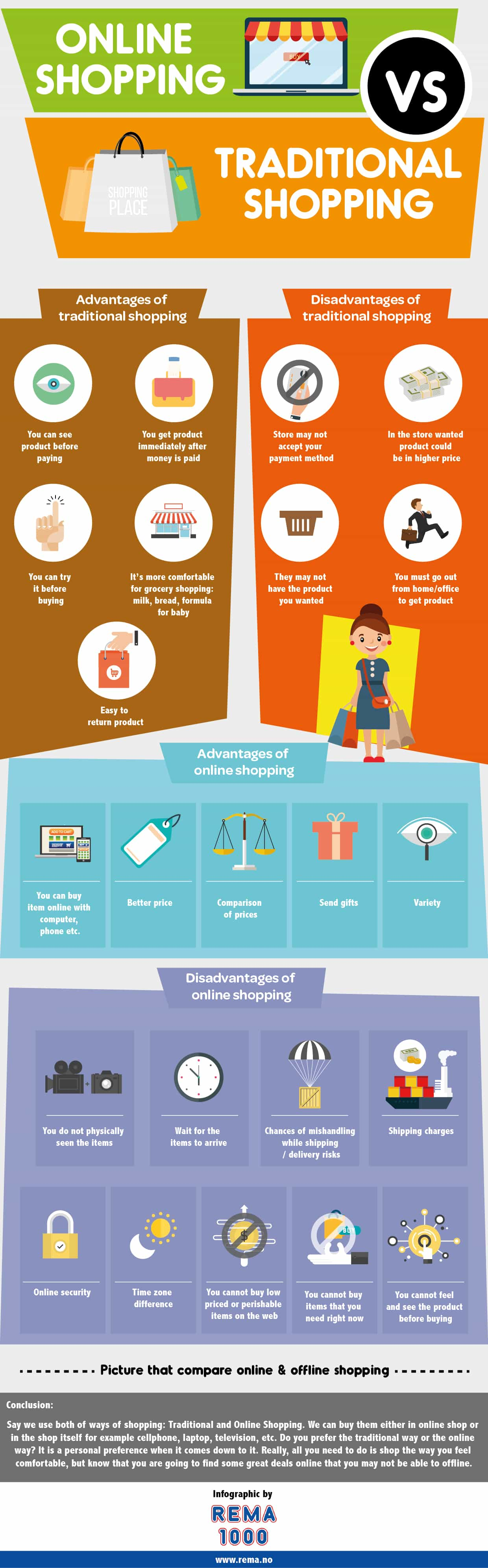 traditional vs online shopping proposal Online shopping vs traditional shopping essay online shopping - 380 words people's lives change with online shopping is it unsafe or difficult to purchase.
