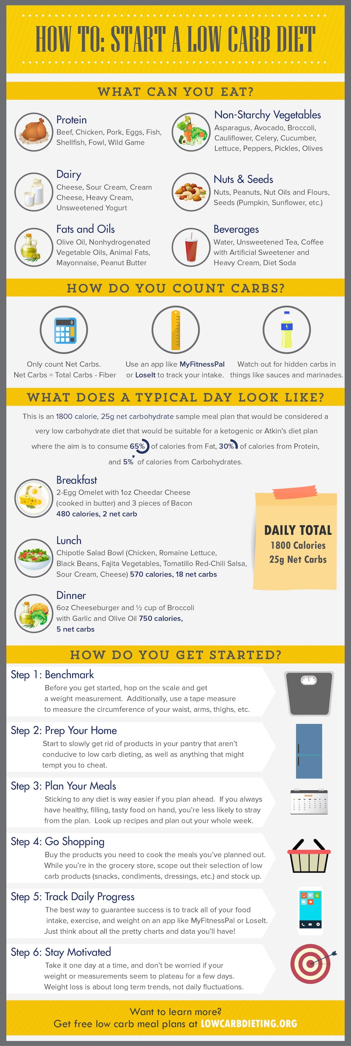 Can you lose weight fasting 3 days photo 10