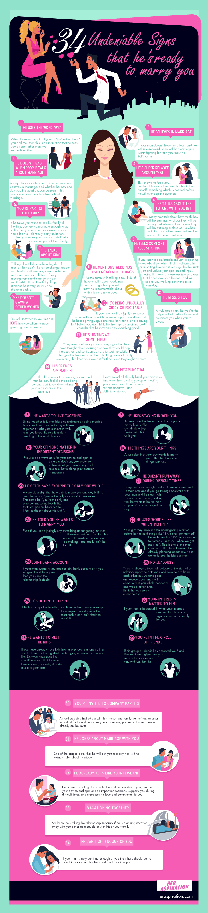 34 Signs a Man is Ready to Marry a Woman Infographic