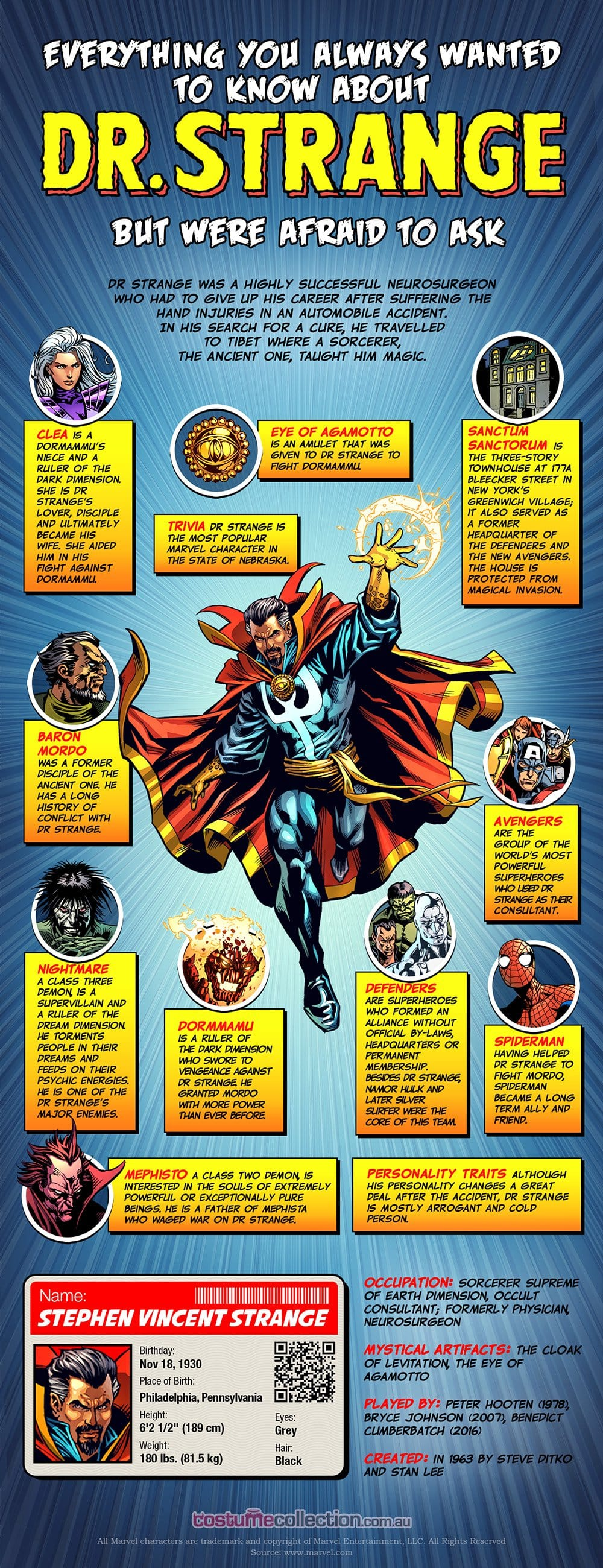 Everything you Always Wanted to Know About Dr. Strange