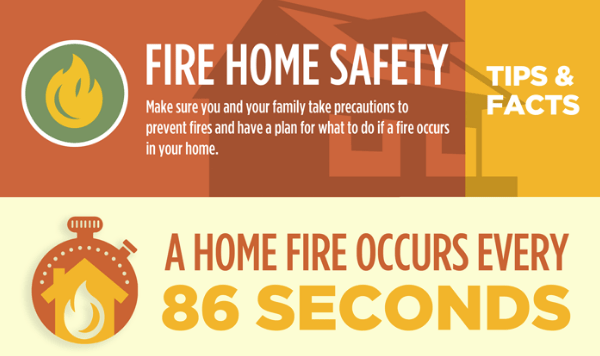 fire home safety tips and facts