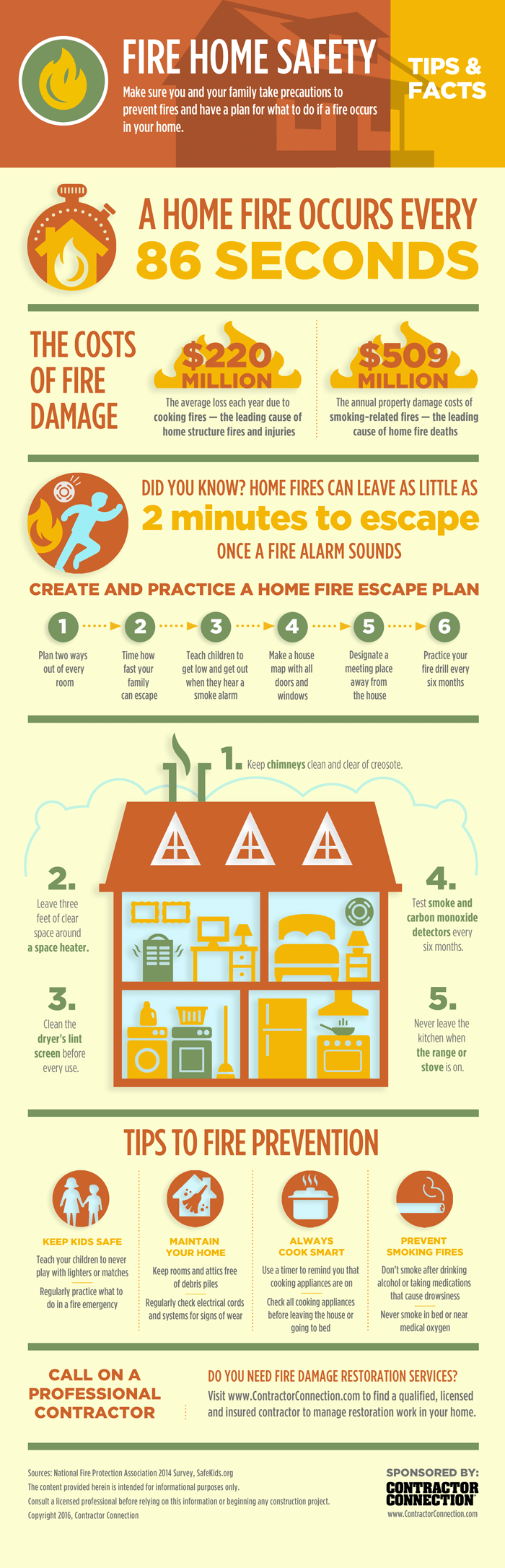 Infographic: Fire Home Safety Tips and Facts
