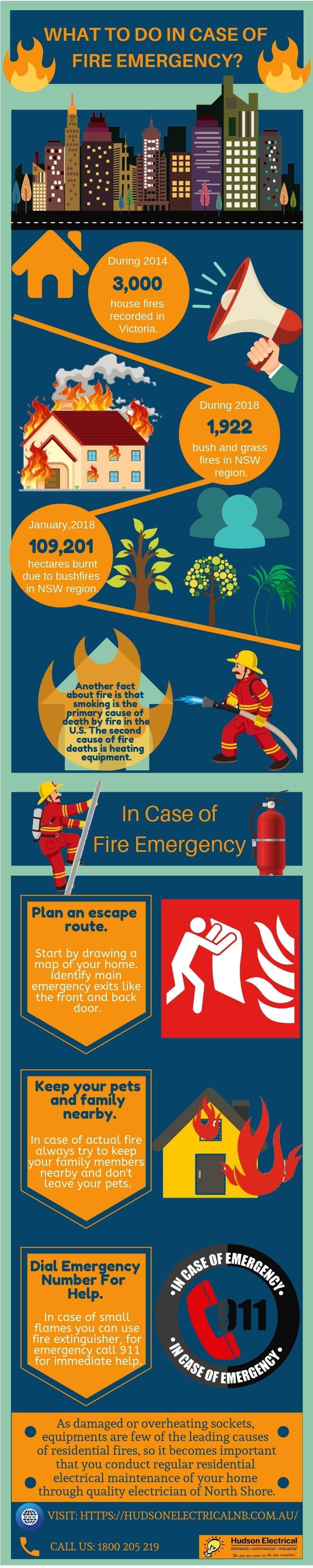 What to do in case of a fire emergency?